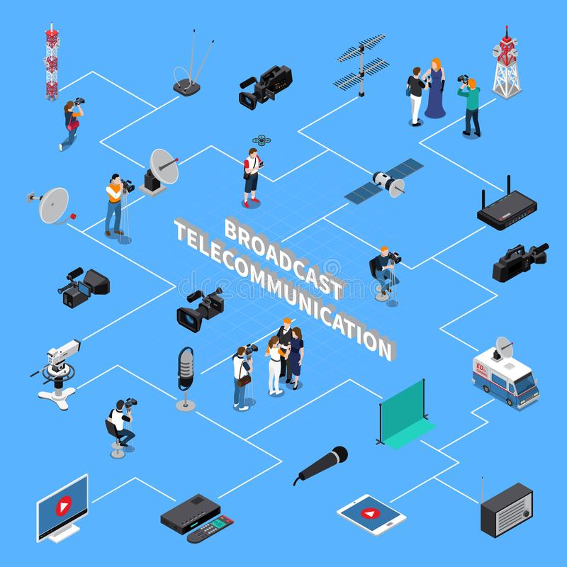 Telecommunication Isometric Flowchart. Broadcast equipment television team and signal repeaters telecommunication isometric flowchart on blue background 3d vector illustration