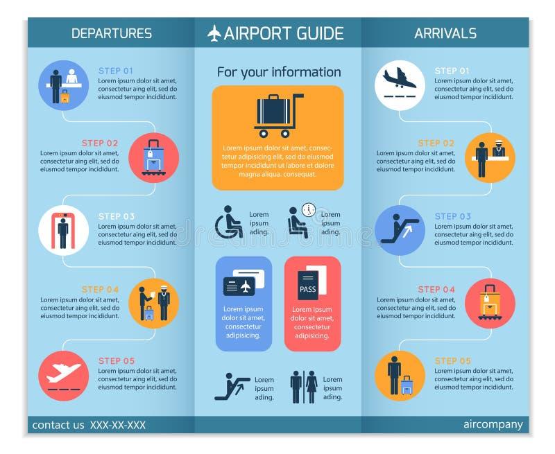 Brochure d'Infographic d'affaires d'aéroport illustration libre de droits