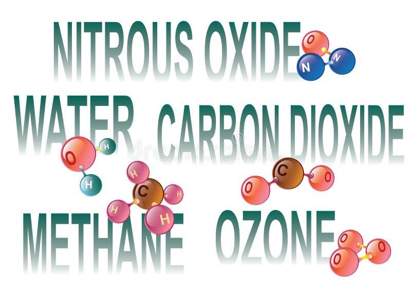 Broeikasgasmolecules royalty-vrije illustratie