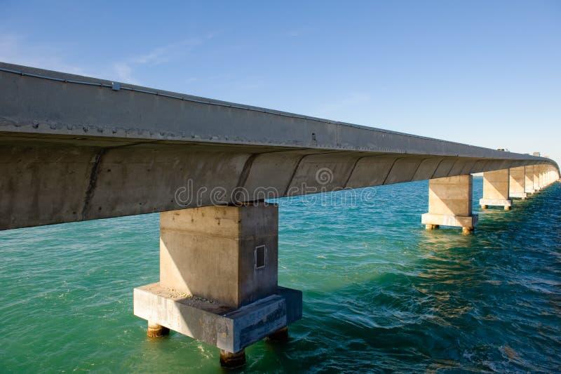 brohuvudväg över vatten arkivfoto