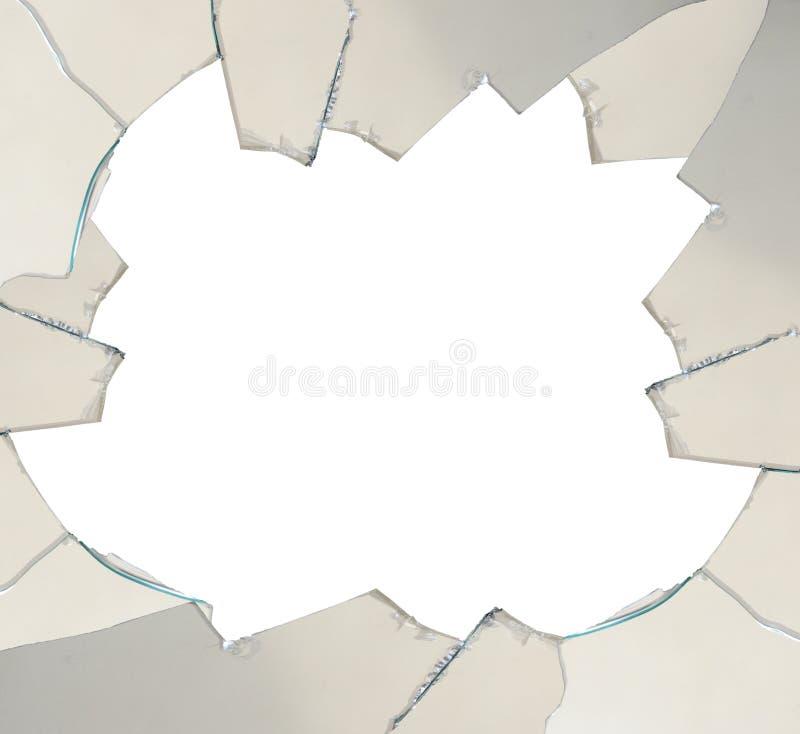 Broken exponeringsglas