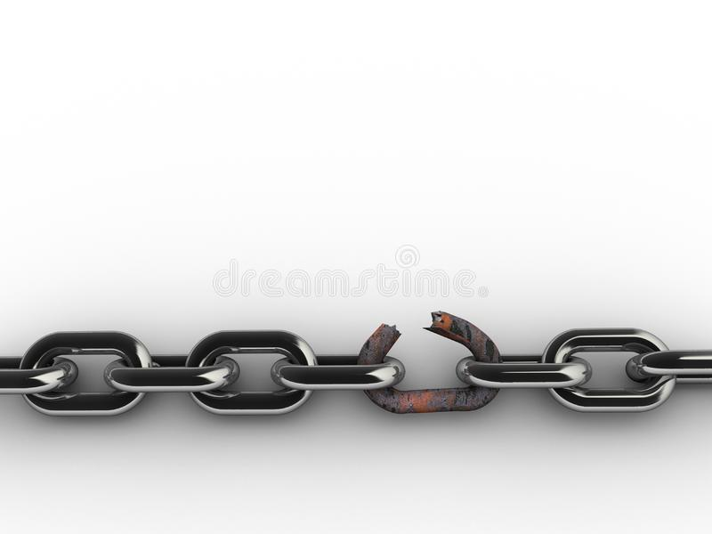 Broken rusty chain royalty free stock photography