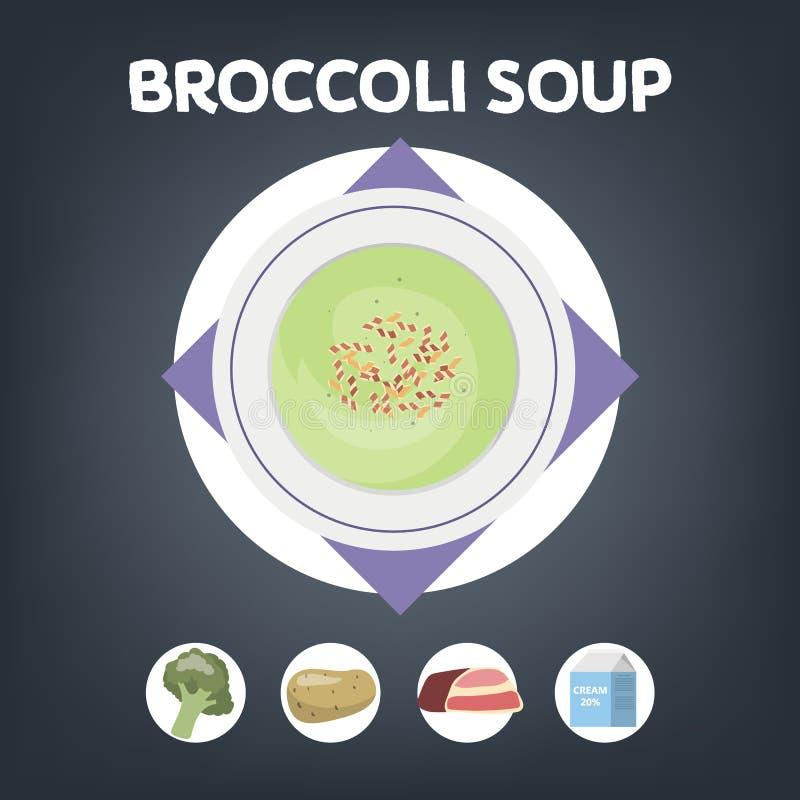 Brokkolisuppenrezept für zu Hause kochen stock abbildung