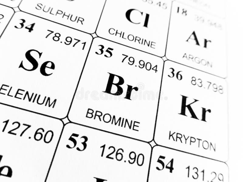Bromo sulla tavola periodica degli elementi immagine stock immagine di numero laboratorio - Numero elementi tavola periodica ...