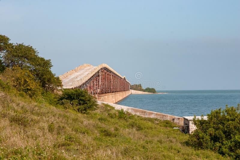 Bron till ingenstans i stort sörjer tangent arkivbilder