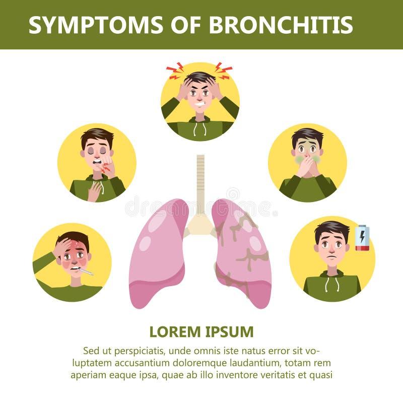 Bronchitów objawy infographic Chroniczna choroba Kasłanie, zmęczenie ilustracja wektor
