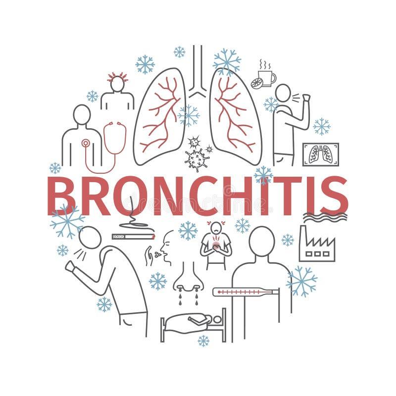bronchitis Runde Fahne Symptome, Behandlung Linie Ikonen eingestellt Vektorzeichen lizenzfreie abbildung