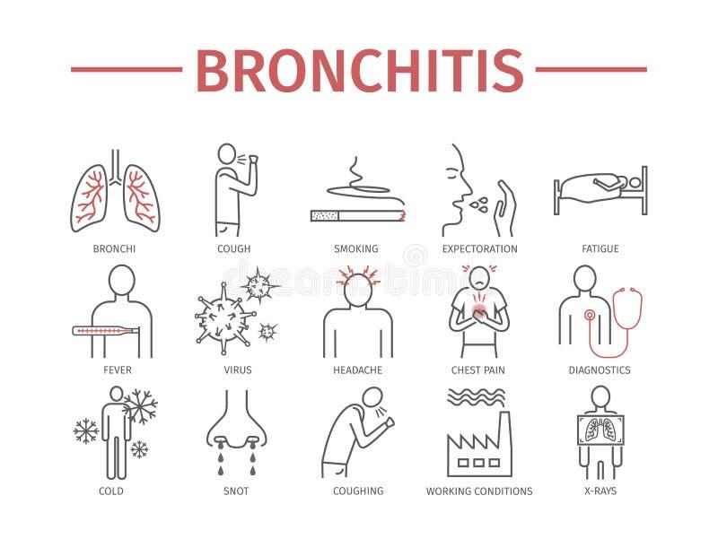 bronchitis Symptome, Behandlung Linie Ikonen eingestellt Vektorzeichen lizenzfreie abbildung