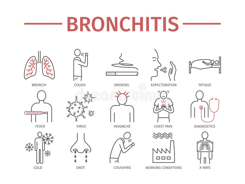 bronchitis Symptomen, Behandeling Geplaatste lijnpictogrammen Vectortekens royalty-vrije illustratie