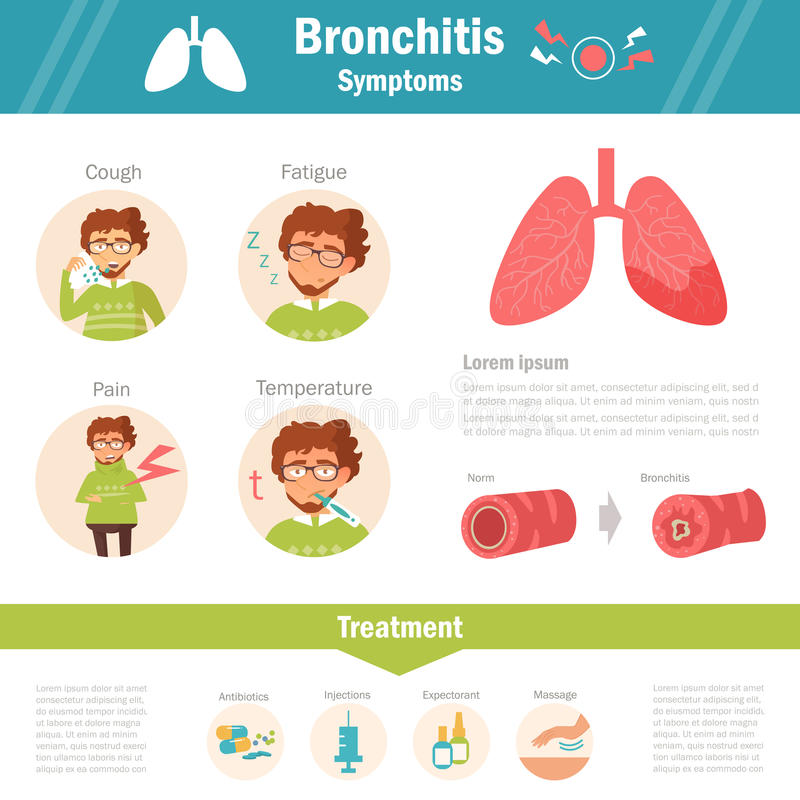 bronchitis Vektor karikatur lizenzfreie abbildung
