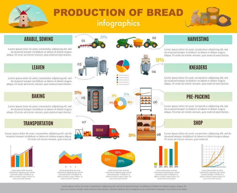 Broodproductie Infographics vector illustratie