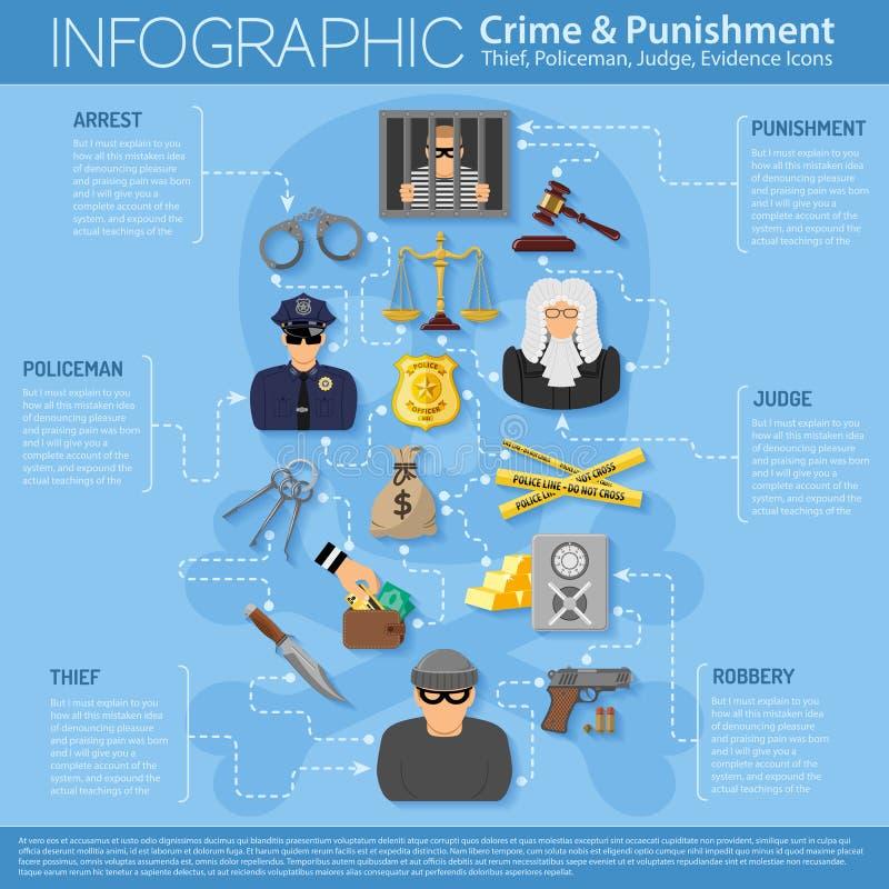Brott och bestraffning Infographics royaltyfri illustrationer
