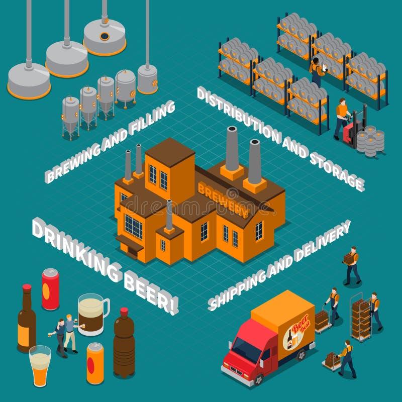 Brouwerij Isometrische Samenstelling vector illustratie