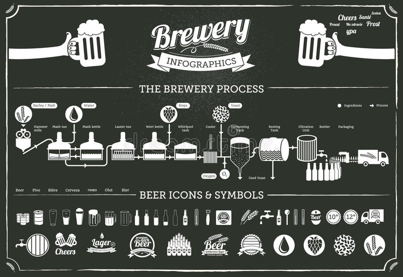 Brouwerijinfographics - bierillustraties vector illustratie
