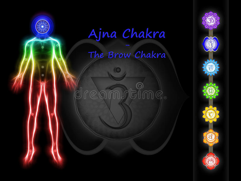 The Brow Chakra vector illustration