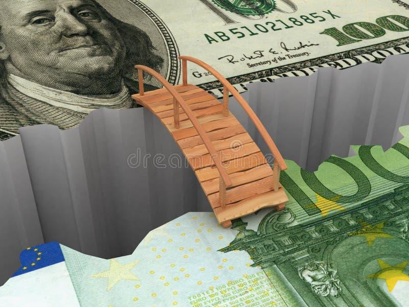 Brug tussen euro en dollar stock illustratie