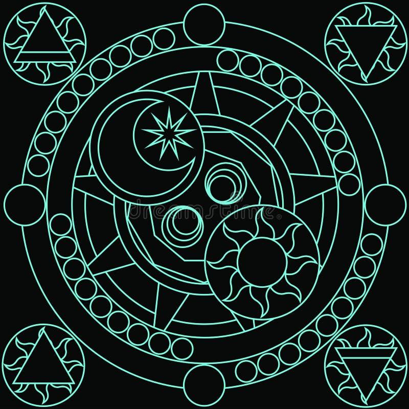 Brujería mágica I del círculo fotografía de archivo libre de regalías
