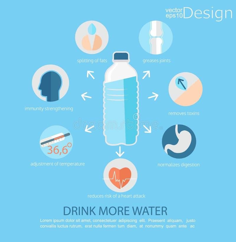 Bruk av vatten för mänsklig hälsa vektor royaltyfri illustrationer