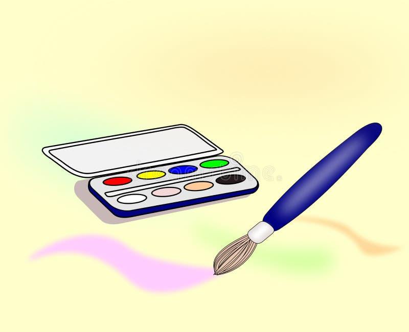 Brush and paint box