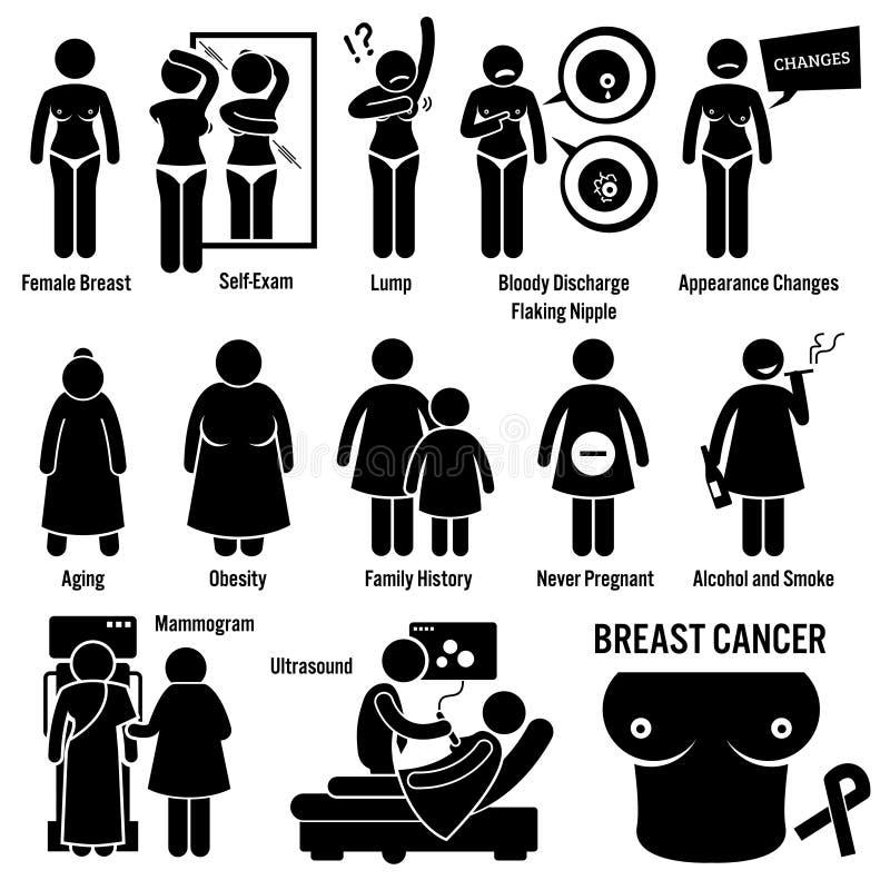 Brustkrebs Clipart stock abbildung