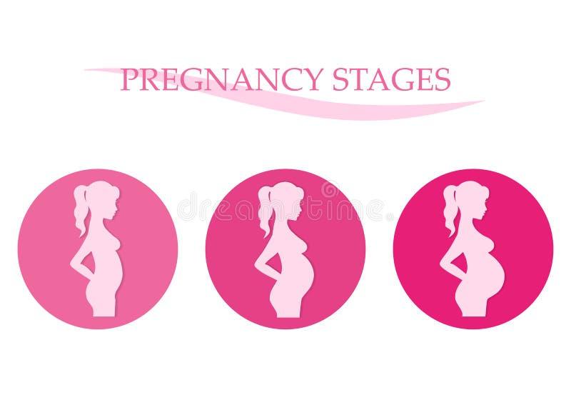 Brzemienność sceny kobieta w ciąży ilustracja wektor