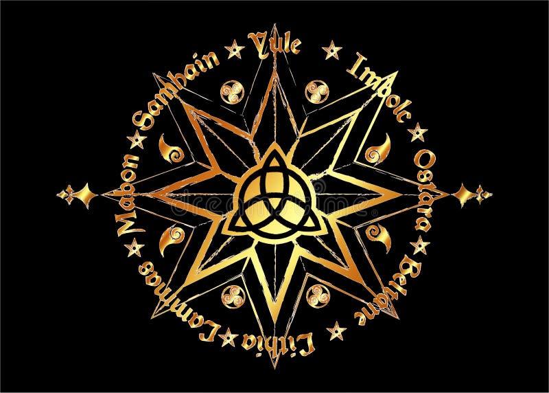 Buch von Schatten drehen sich vom Jahr-modernen Heidentum Wicca Kalender und Feiertage Wiccan Kompass mit im mittleren Triquetra- lizenzfreie abbildung