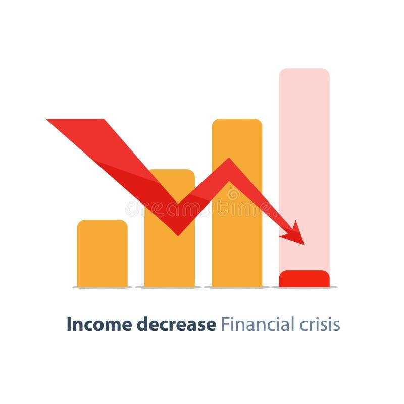 Budżeta niedobór, dochodu zmniejszanie, gospodarka spadek, kryzys finansowy, inwestorski ryzyko ilustracji