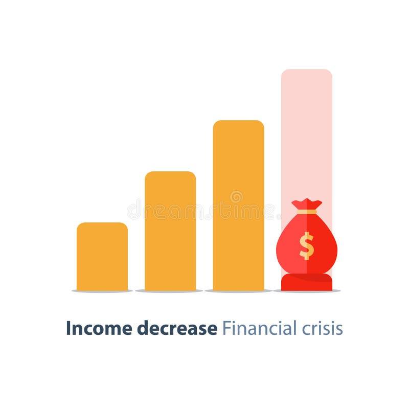 Budżeta niedobór, dochodu zmniejszanie, gospodarka spadek, kryzys finansowy, inwestorski ryzyko ilustracja wektor