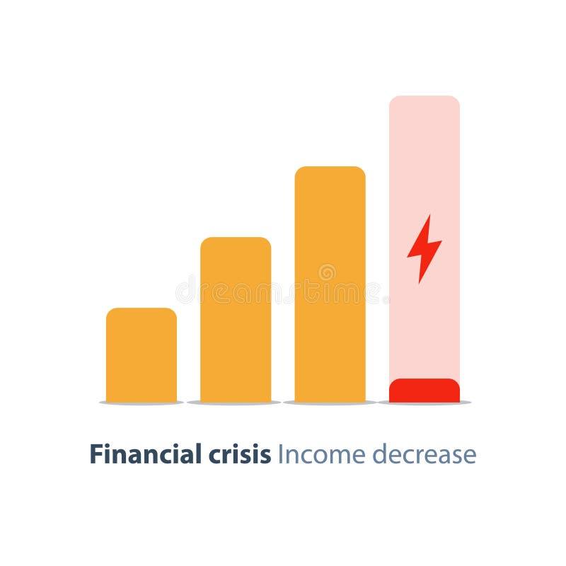 Budżeta niedobór, dochodu zmniejszanie, gospodarka spadek, kryzys finansowy, inwestorski ryzyko royalty ilustracja