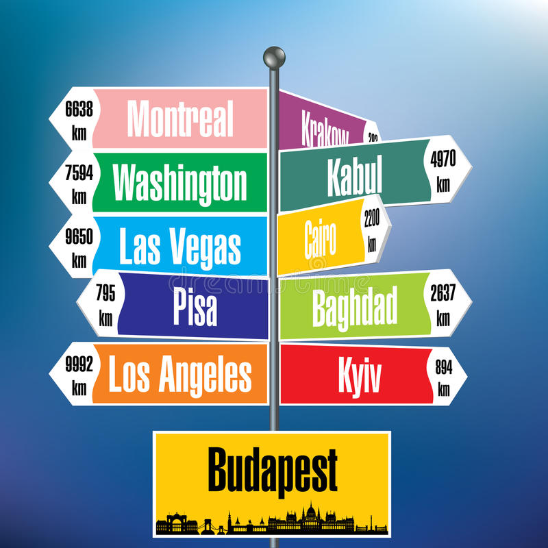Budapest signpost with cities and distances. Illustration vector illustration