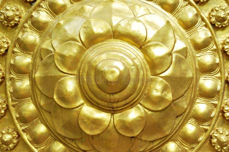 BUDDHA backgrounds stock images