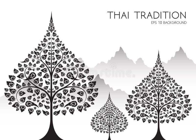 Buddha i Bodhi drzewo tajlandzka tradycja, vesak dzień ilustracji