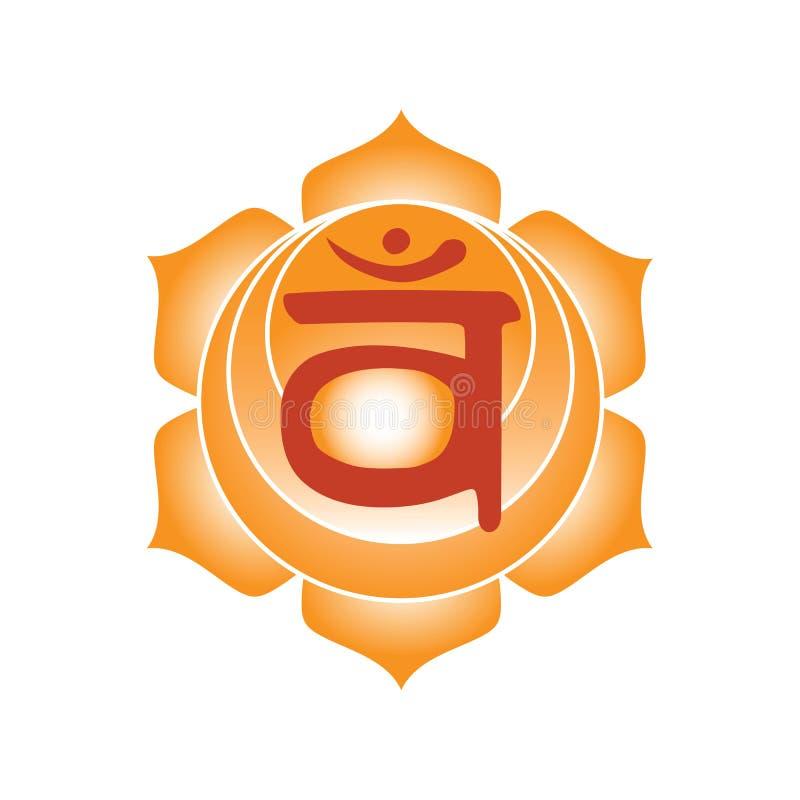 Buddhism indio de la yoga esotérica del símbolo del icono del chakra de Svadhisthana hola stock de ilustración
