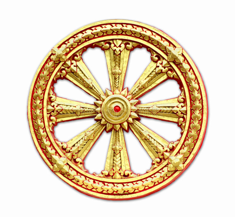 Buddhist Symbols Stock Photo Image Of Circular Holy 31517360