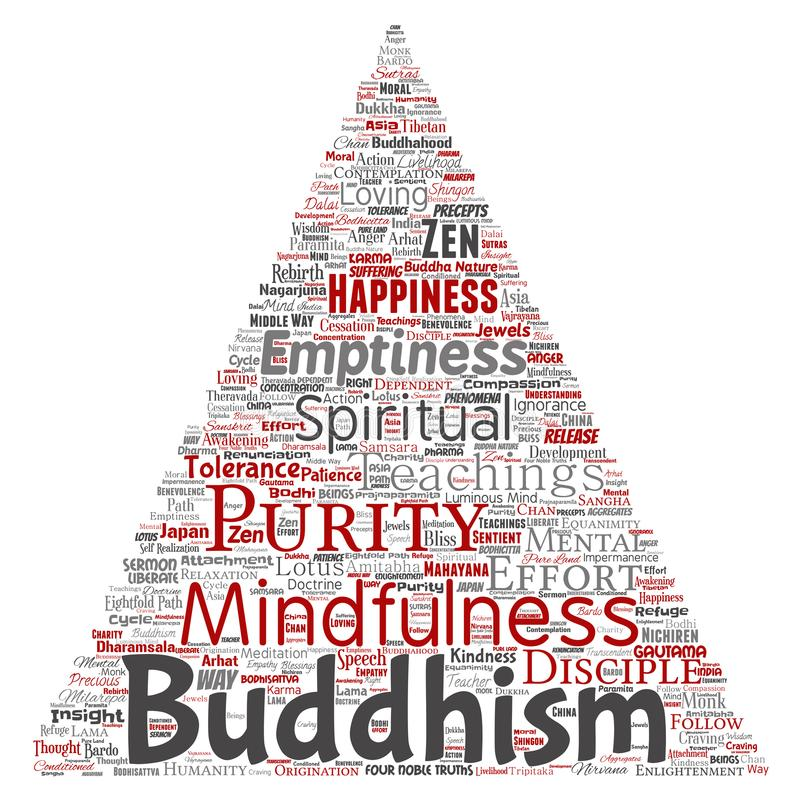 Buddismo di vettore, meditazione, chiarimento illustrazione di stock