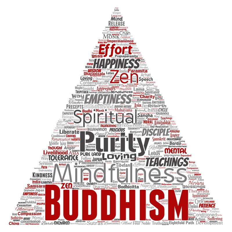 Buddismo di vettore, meditazione, chiarimento, freccia del triangolo di karmi illustrazione di stock