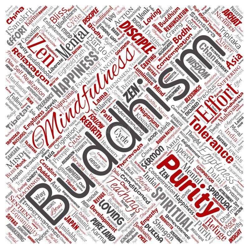 Buddismo di vettore, meditazione, chiarimento, quadrato di karmi illustrazione vettoriale