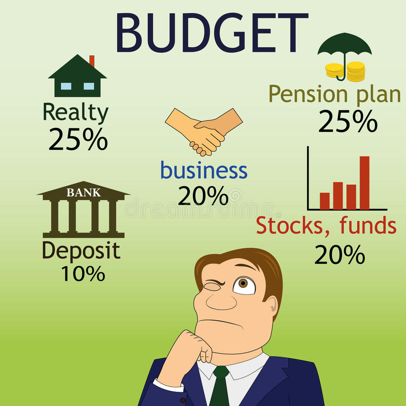 Budget allocation royalty free stock photos