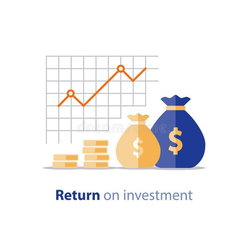 Budget- planläggning, kostnadsbegrepp, redovisningsrapport, inkomsttillväxt, intäktförhöjning vektor illustrationer