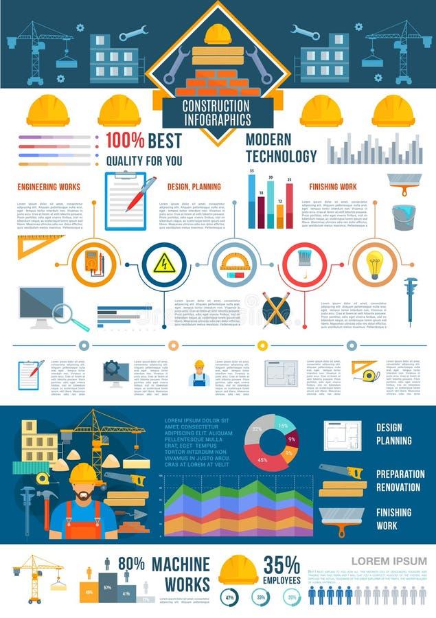 Budowa infographic z wykresem i mapą ilustracji