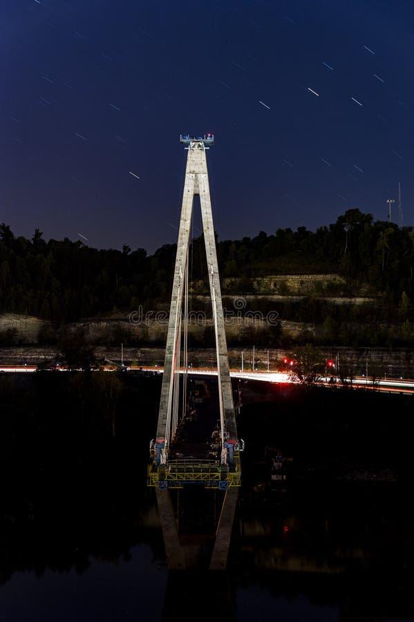Budowa zmierzch, nocy scena/rzeka ohio - Ohio & Kentucky - Russell kabel Zostawał zawieszenie most - zdjęcia stock