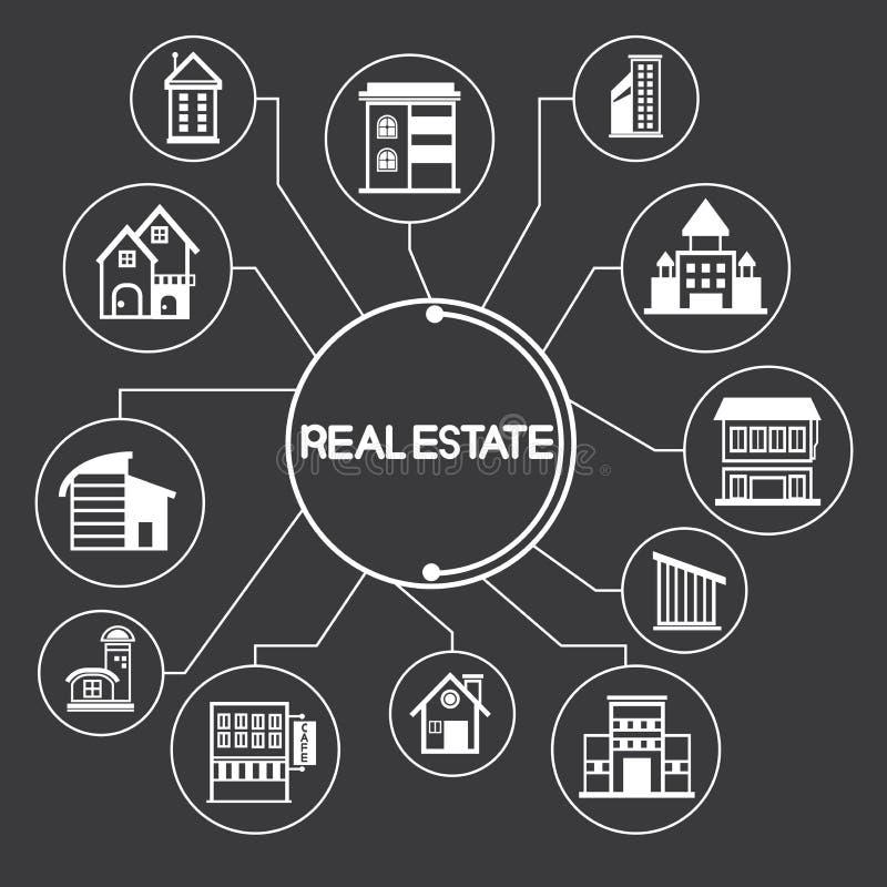 Budynku i nieruchomości ikony, infographic royalty ilustracja