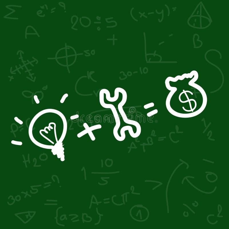 Buena idea de pensamiento al negocio libre illustration