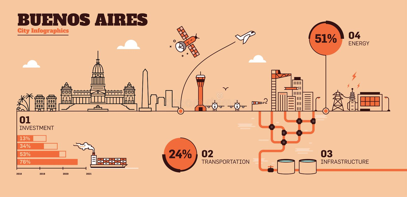 Buenos Aires City Flat Design Infrastructure Infographic Template royalty free illustration