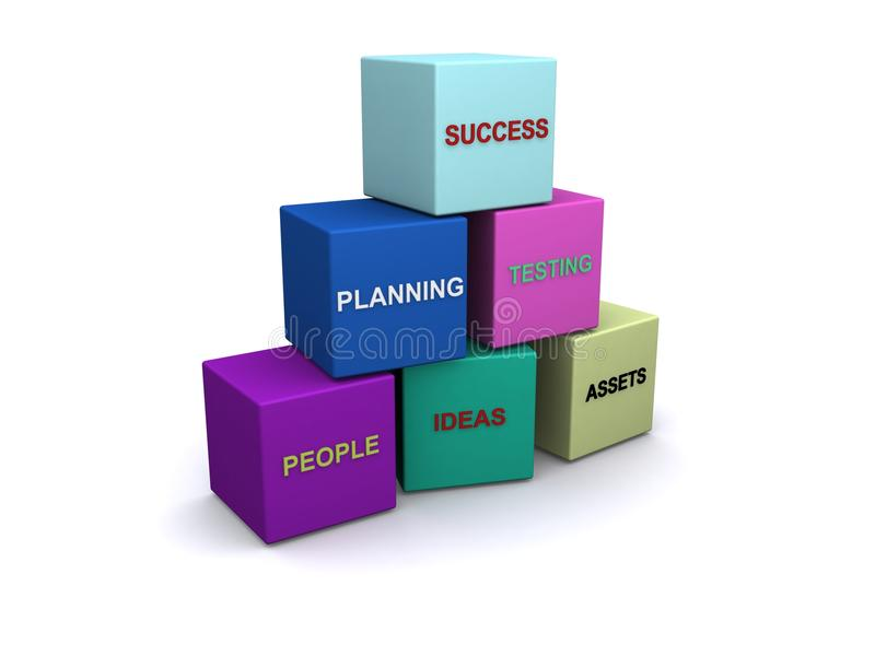 Building blocks of success. Illustrated with text graphics people, ideas, assets, planning and testing vector illustration