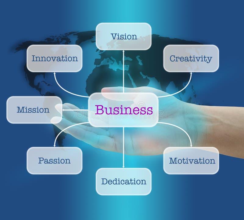 Building Business Concept vector illustration