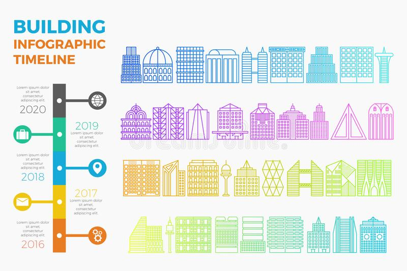 Building and cityscape timeline infographic template. In colorful gradient line style vector illustration