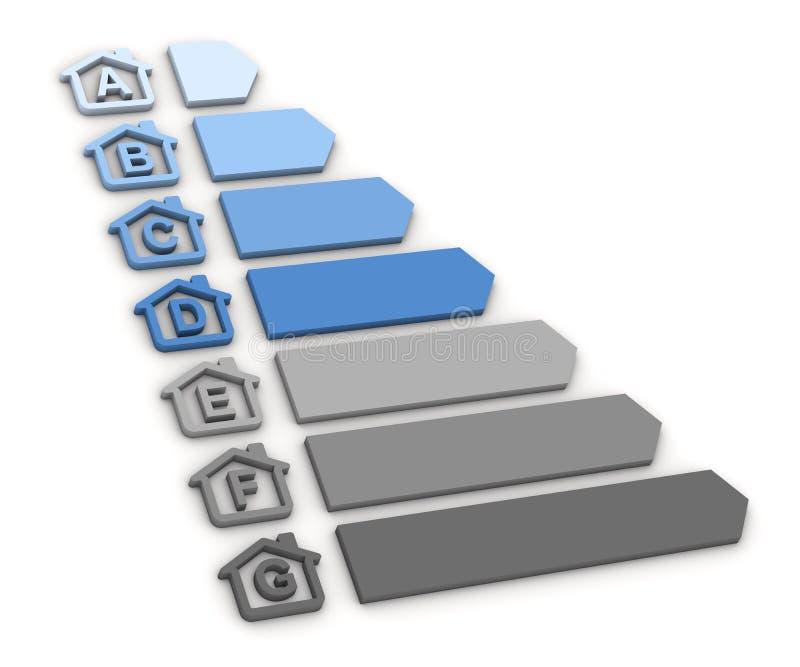 Building CO2 emission rating scale stock illustration