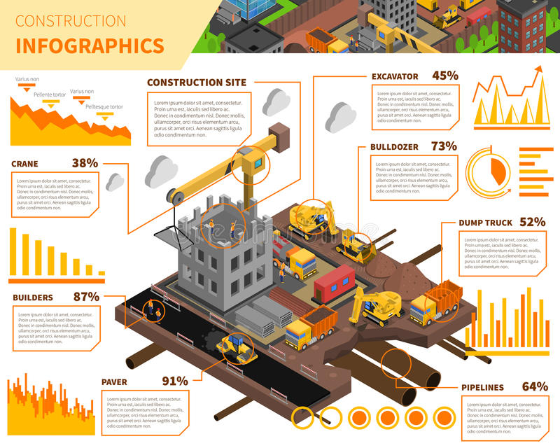 Building construction isometric infographics stock vector for Construction info