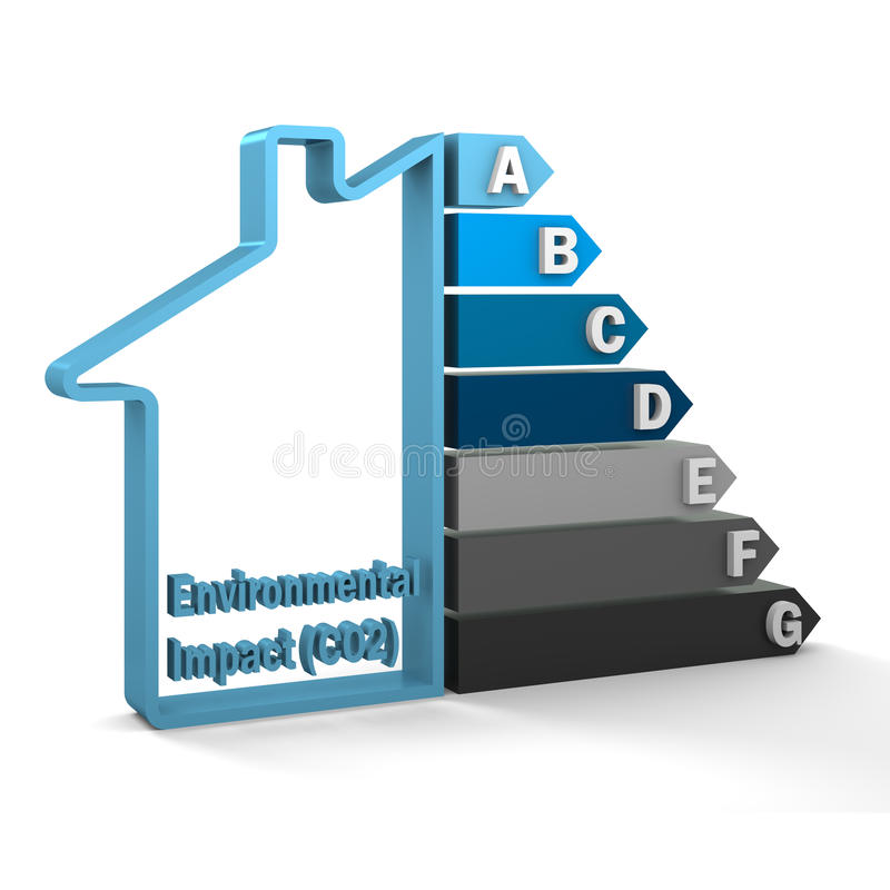 Building Environmental Impact (CO2) Rating vector illustration
